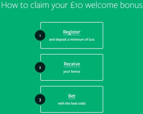 picture of smarkets welcome bonus offer