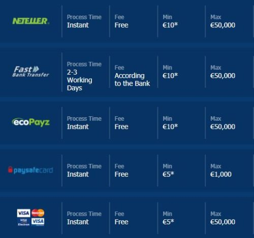10bet review of payment options