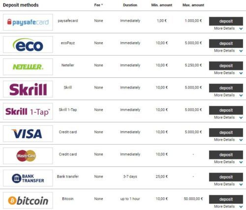 tipico review of payment options